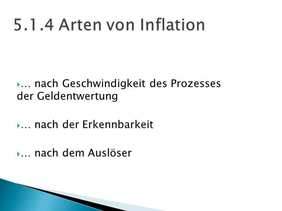 5.1.4 Arten von Inflation … nach Geschwindigkeit des Prozesses der Geldentwertung. … nach der Erkennbarkeit.