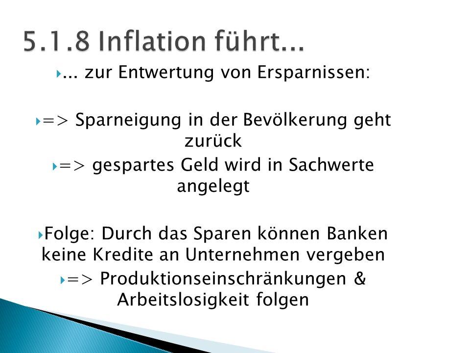 5.1.8 Inflation führt... ... zur Entwertung von Ersparnissen: