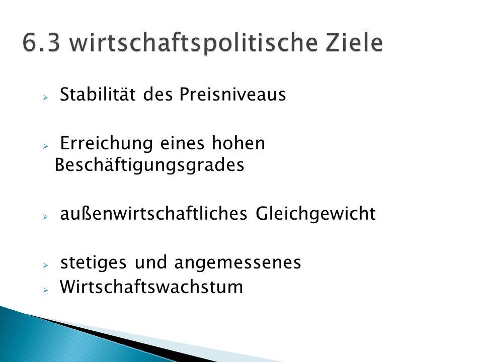 6.3 wirtschaftspolitische Ziele