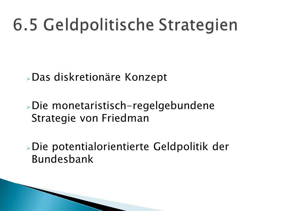 6.5 Geldpolitische Strategien