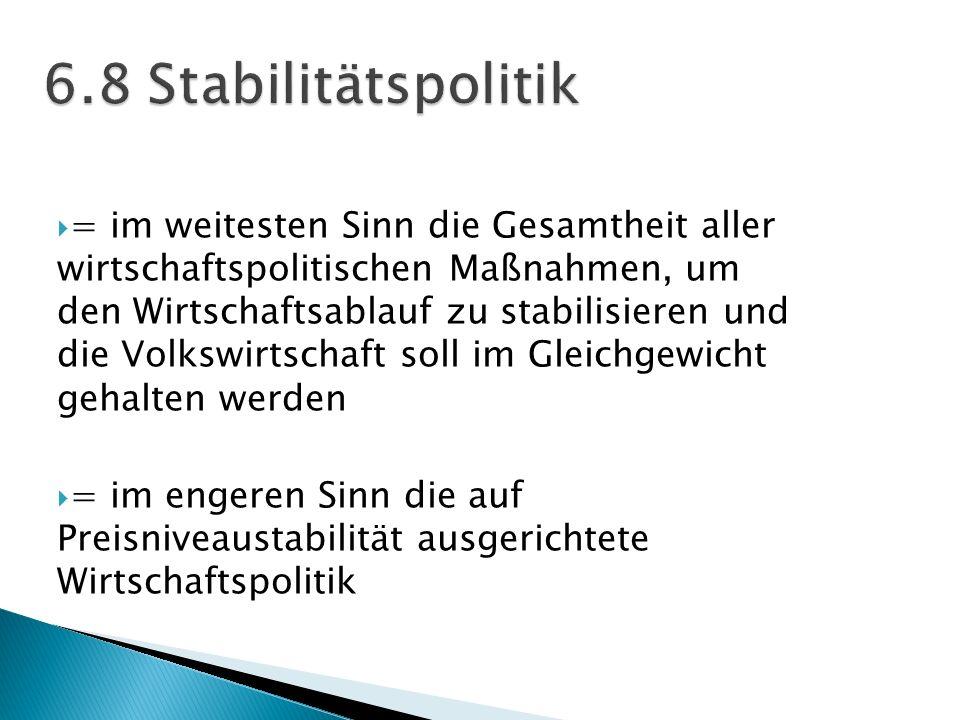 6.8 Stabilitätspolitik