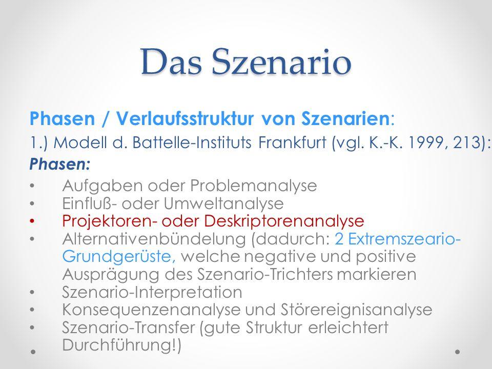 Das Szenario Phasen / Verlaufsstruktur von Szenarien: