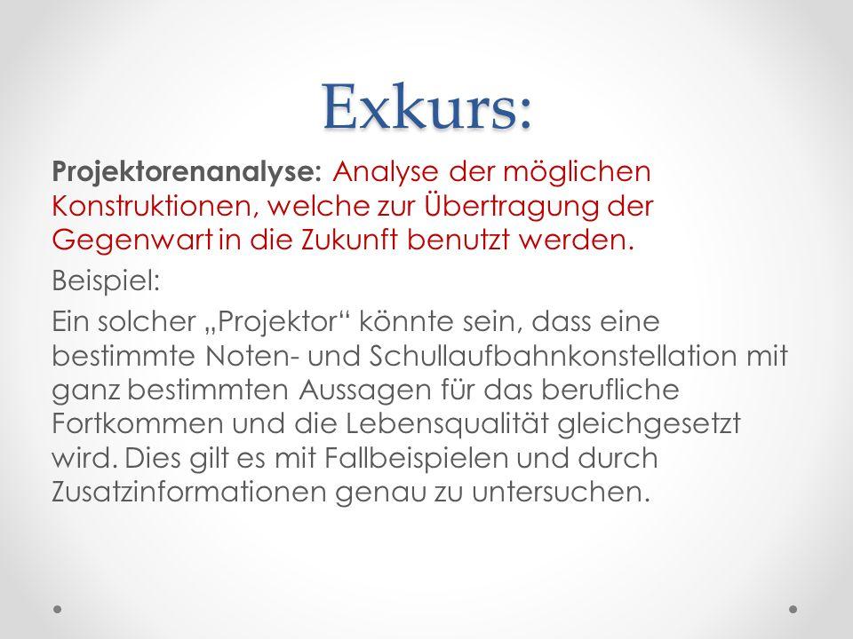 Exkurs: