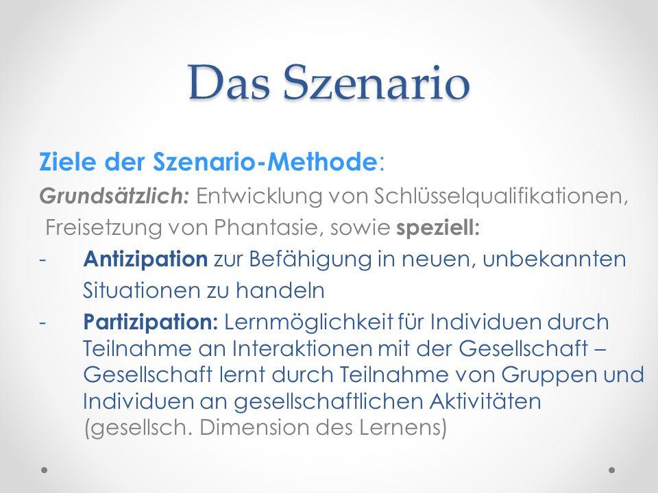 Das Szenario Ziele der Szenario-Methode: