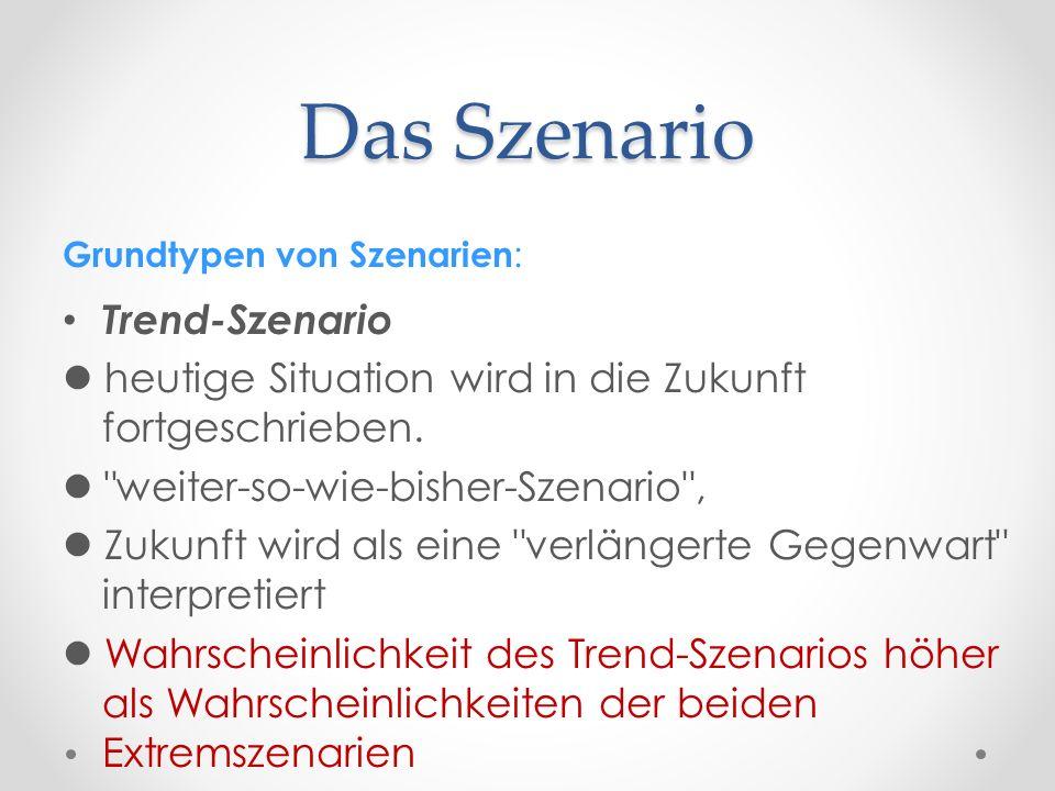Das Szenario Trend-Szenario