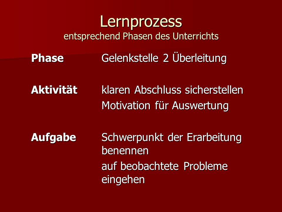 Lernprozess entsprechend Phasen des Unterrichts