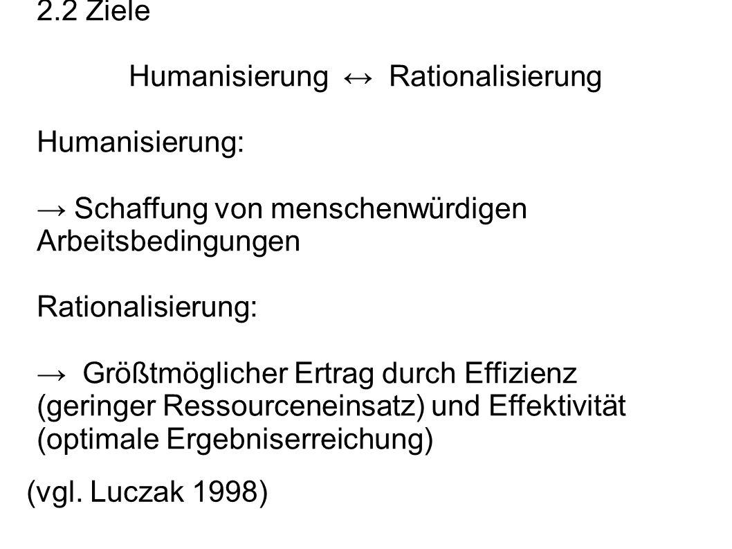 Humanisierung ↔ Rationalisierung