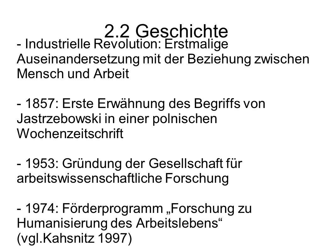 2.2 Geschichte - Industrielle Revolution: Erstmalige Auseinandersetzung mit der Beziehung zwischen Mensch und Arbeit.