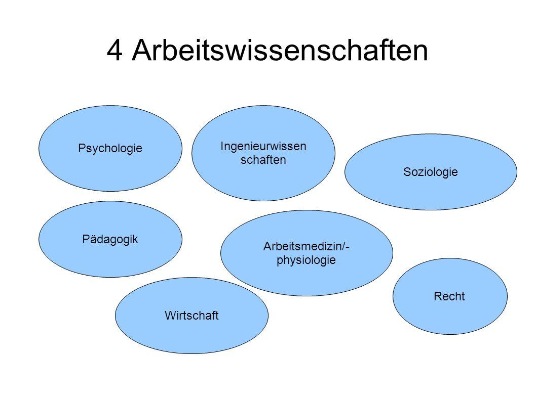 4 Arbeitswissenschaften