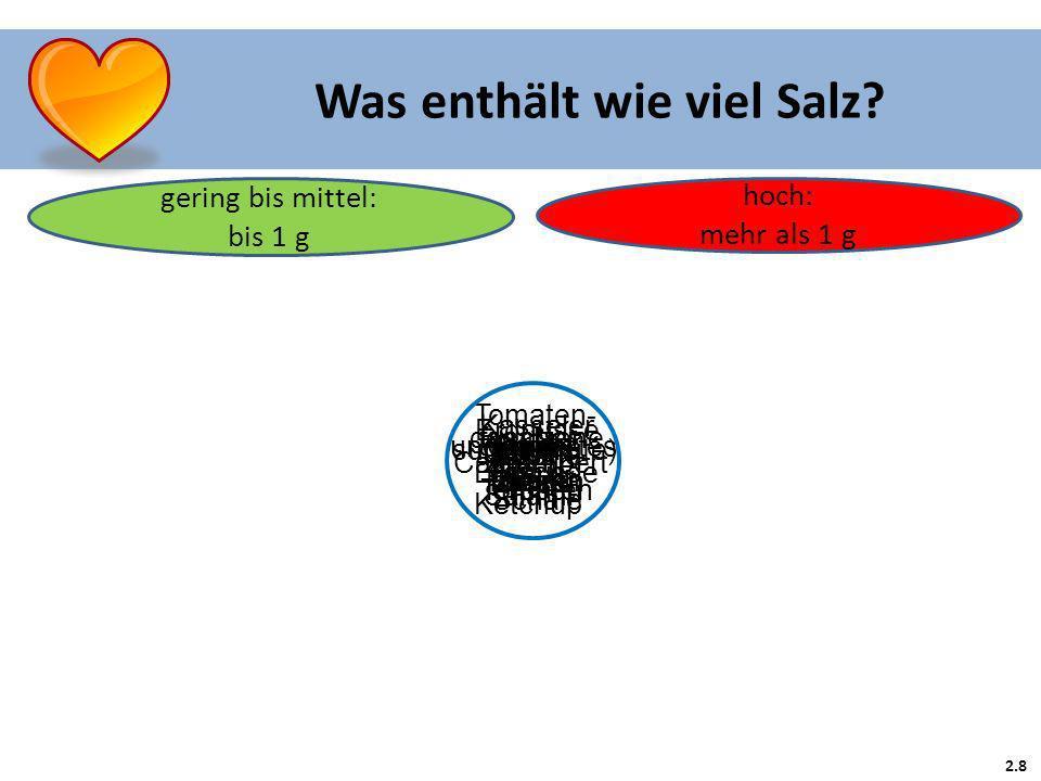 Was enthält wie viel Salz