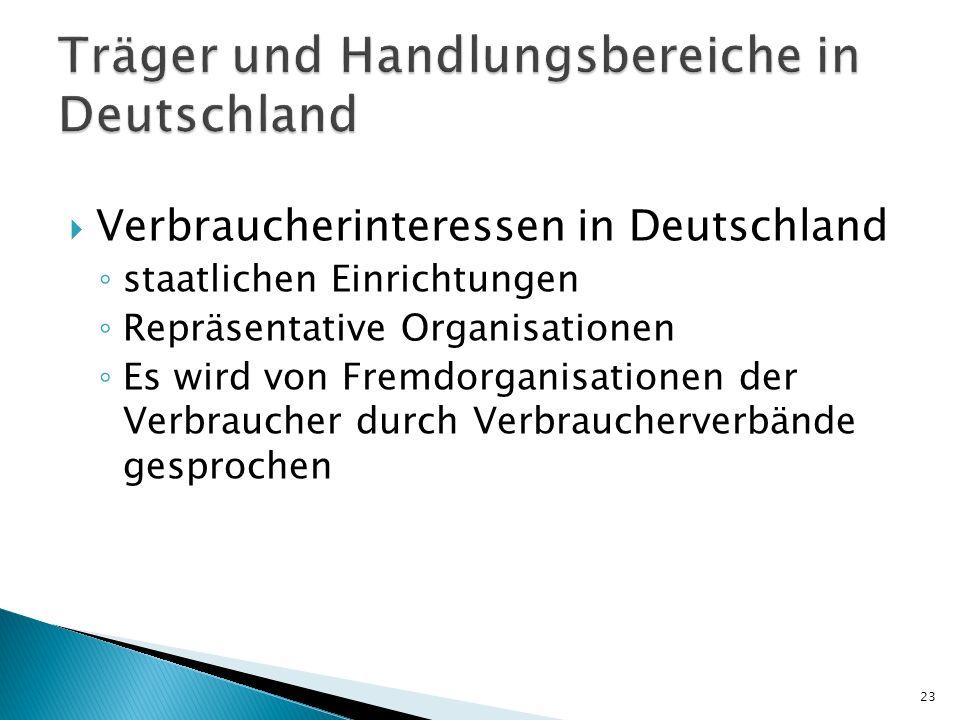 Träger und Handlungsbereiche in Deutschland