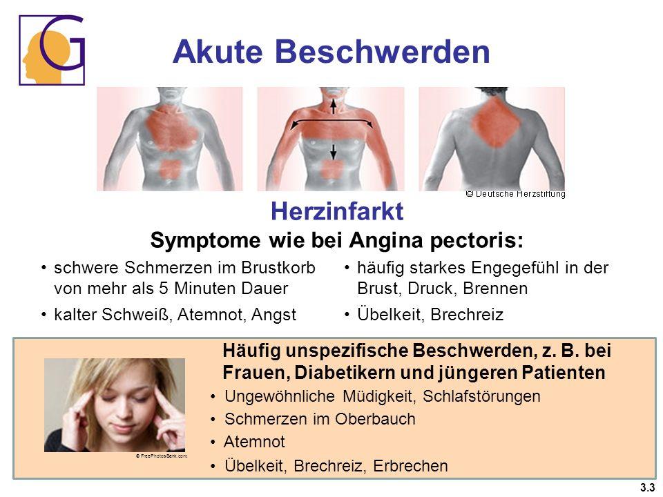 Symptome wie bei Angina pectoris: