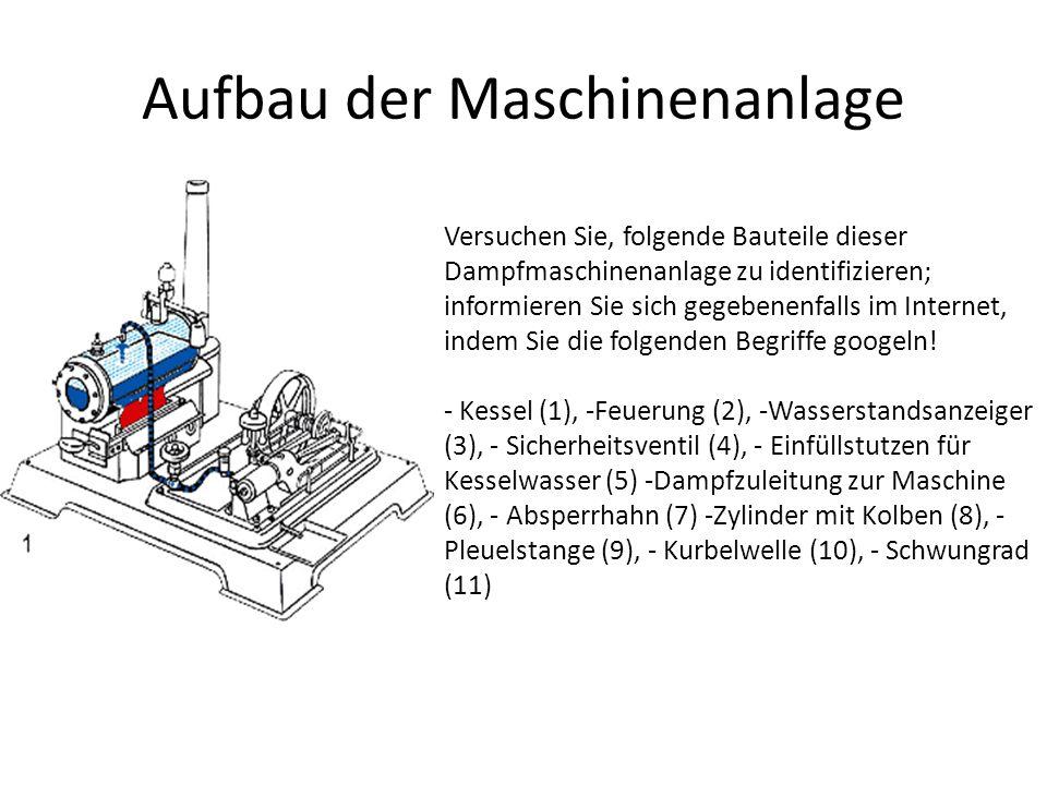 Aufbau der Maschinenanlage