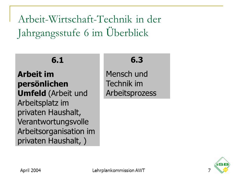 Arbeit-Wirtschaft-Technik in der Jahrgangsstufe 6 im Überblick