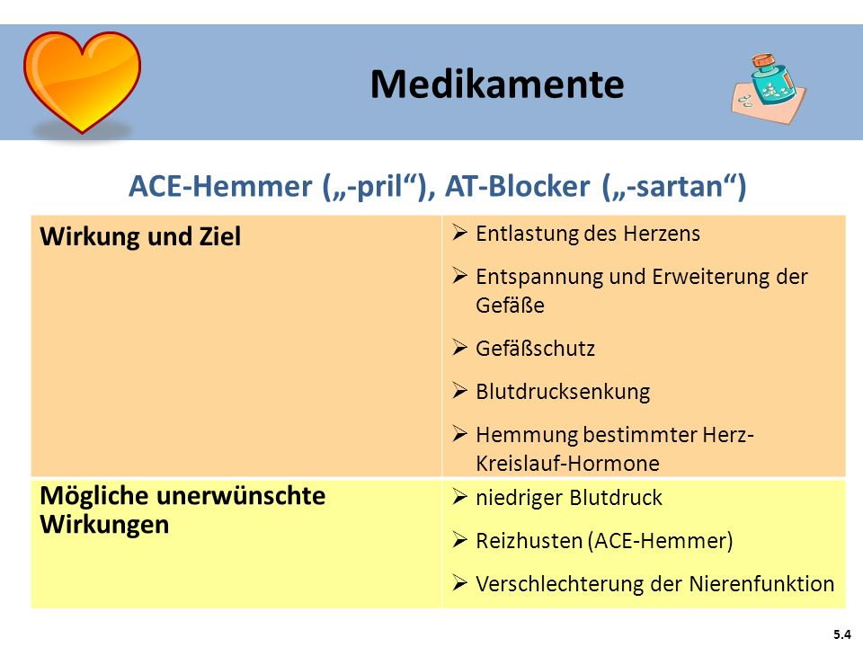 "ACE-Hemmer (""-pril ), AT-Blocker (""-sartan )"