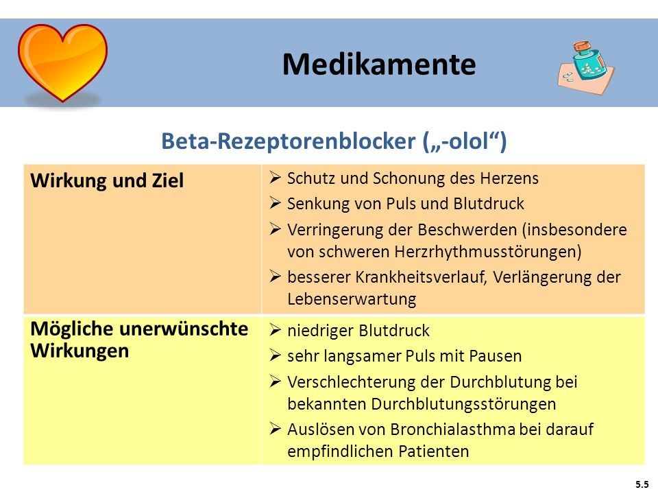 "Beta-Rezeptorenblocker (""-olol )"