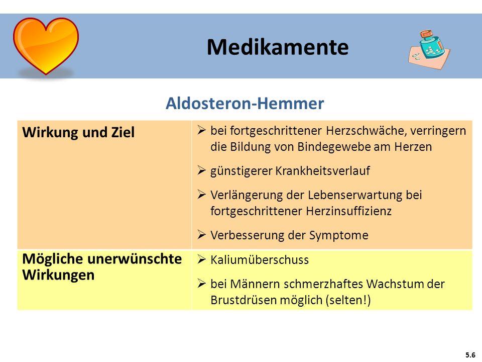 Medikamente Aldosteron-Hemmer Wirkung und Ziel