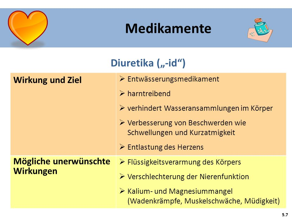 """Medikamente Diuretika (""""-id ) Wirkung und Ziel"""