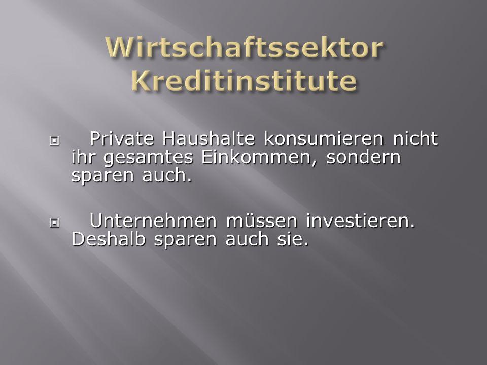 Wirtschaftssektor Kreditinstitute