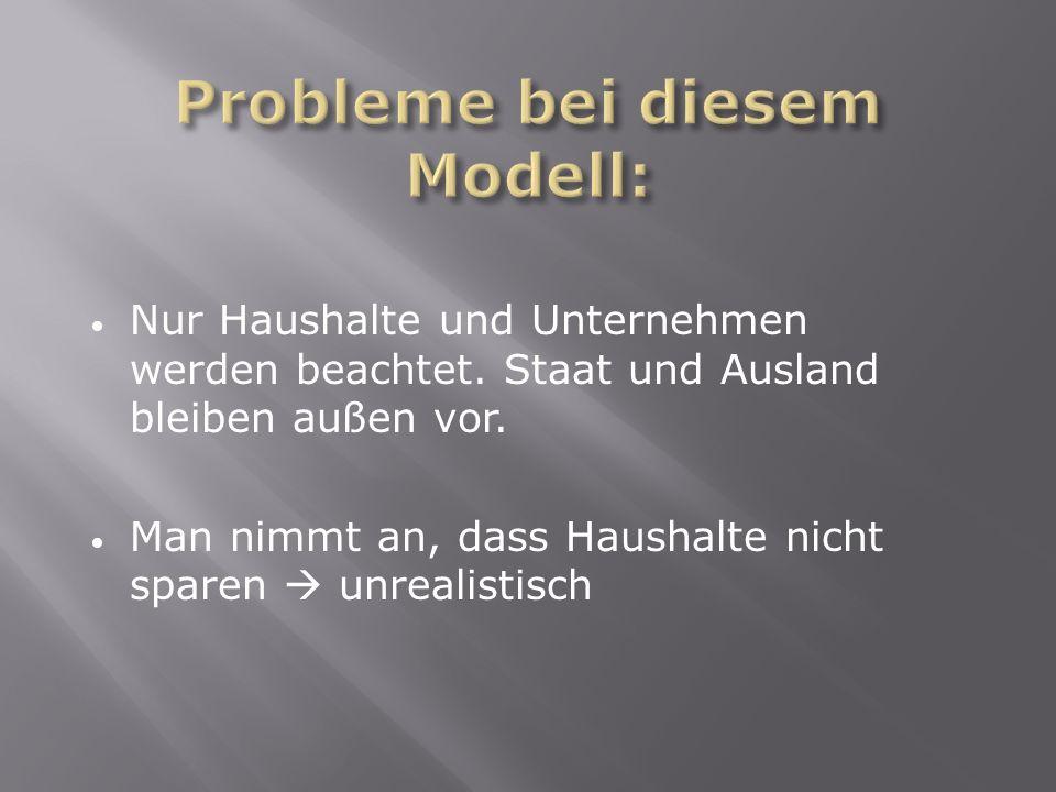 Probleme bei diesem Modell: