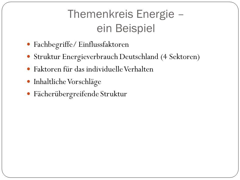 Themenkreis Energie – ein Beispiel