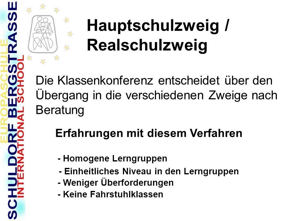 Hauptschulzweig / Realschulzweig