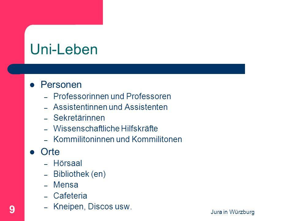 Uni-Leben Personen Orte Professorinnen und Professoren