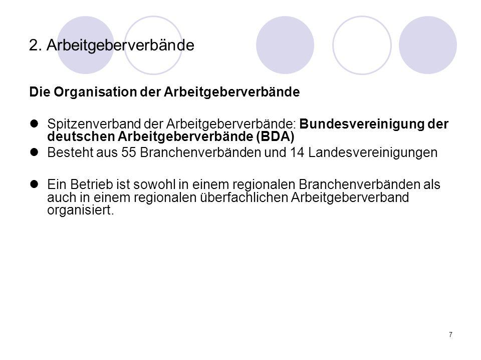 2. Arbeitgeberverbände Die Organisation der Arbeitgeberverbände