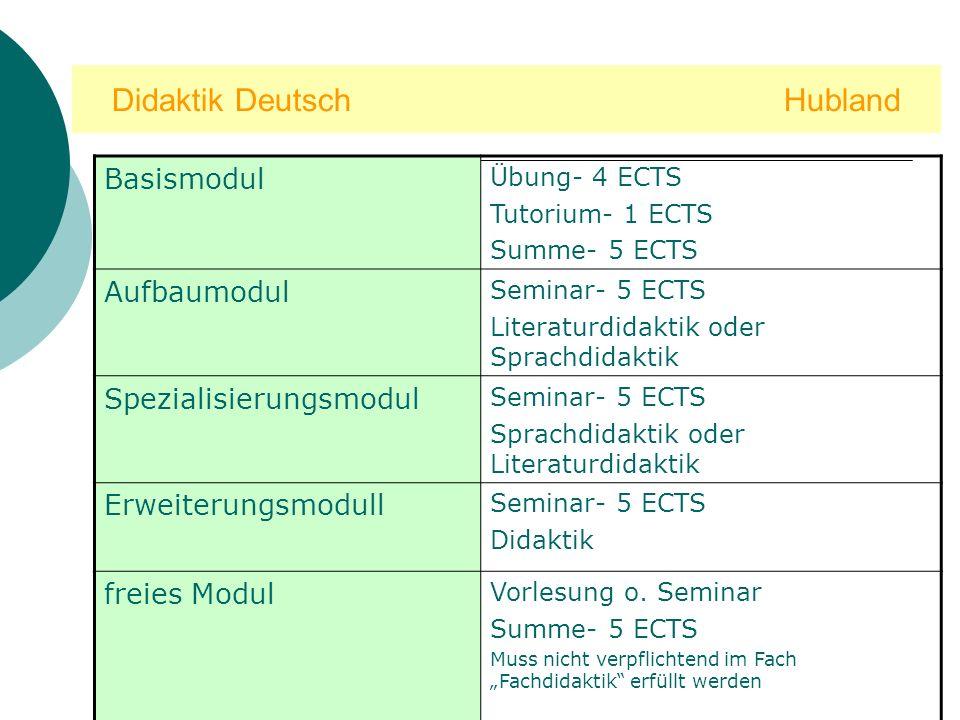 Didaktik Deutsch Hubland