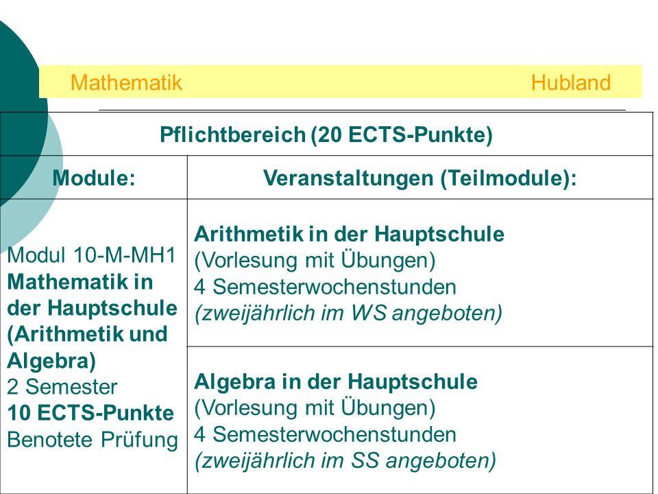 Pflichtbereich (20 ECTS-Punkte) Veranstaltungen (Teilmodule):