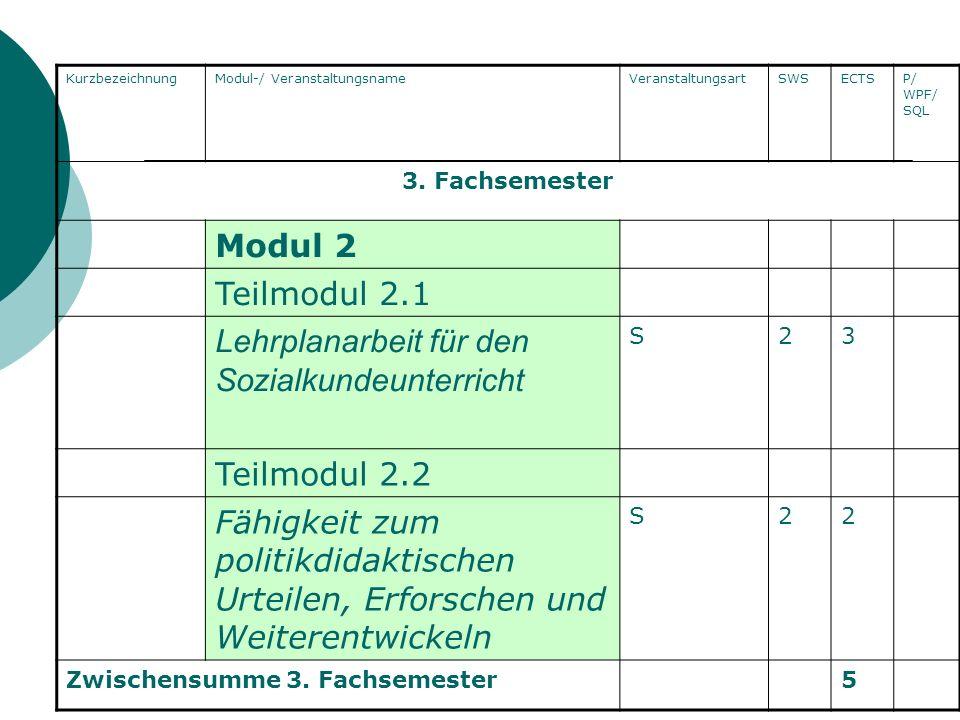 Lehrplanarbeit für den Sozialkundeunterricht