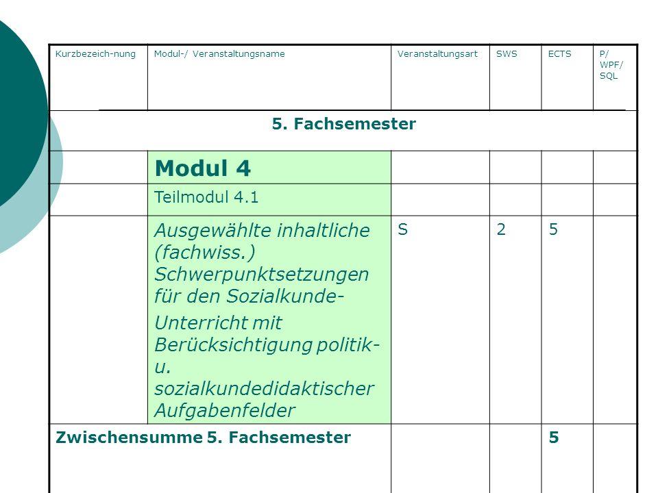 Kurzbezeich-nung Modul-/ Veranstaltungsname. Veranstaltungsart. SWS. ECTS. P/ WPF/ SQL. 5. Fachsemester.