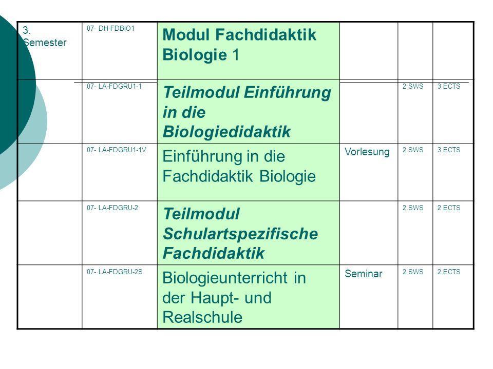 Modul Fachdidaktik Biologie 1