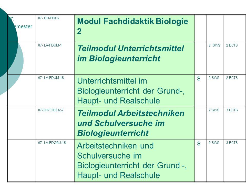 Modul Fachdidaktik Biologie 2