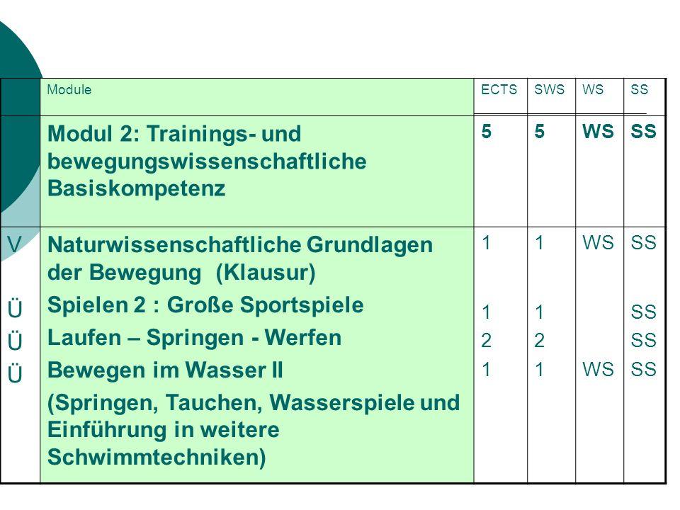 Modul 2: Trainings- und bewegungswissenschaftliche Basiskompetenz