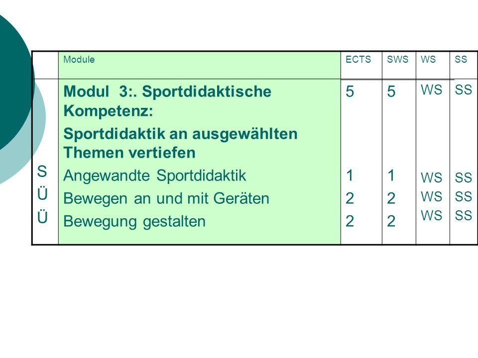 Modul 3:. Sportdidaktische Kompetenz: