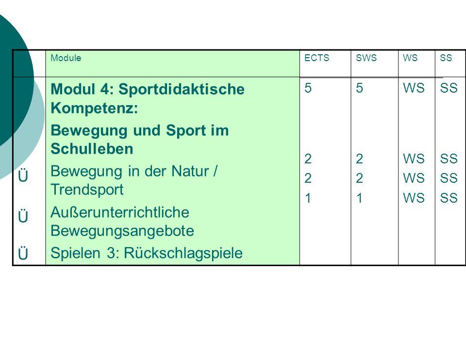 Modul 4: Sportdidaktische Kompetenz: Bewegung und Sport im Schulleben