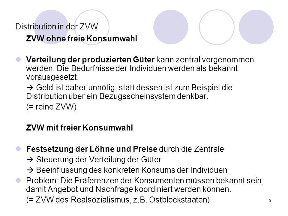 Distribution in der ZVW