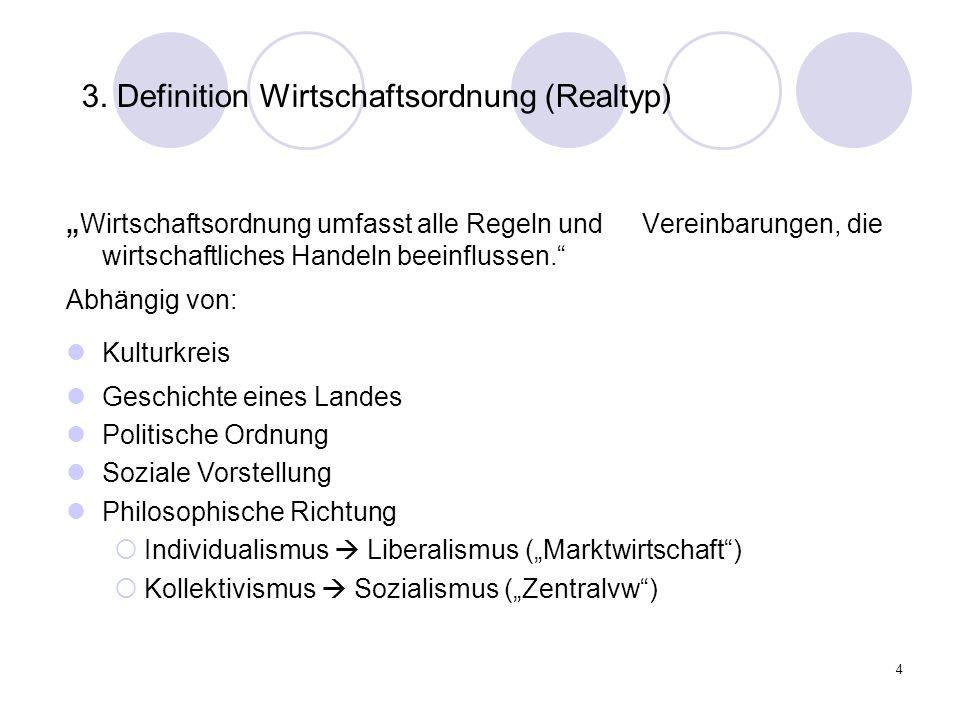 3. Definition Wirtschaftsordnung (Realtyp)