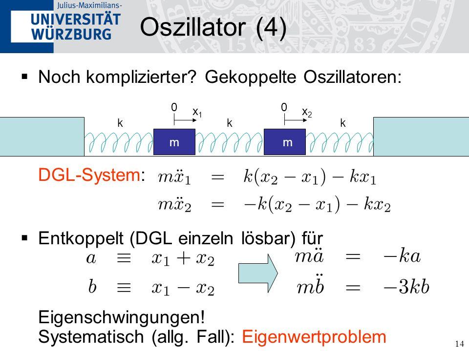 Oszillator (4) Noch komplizierter Gekoppelte Oszillatoren: DGL-System: