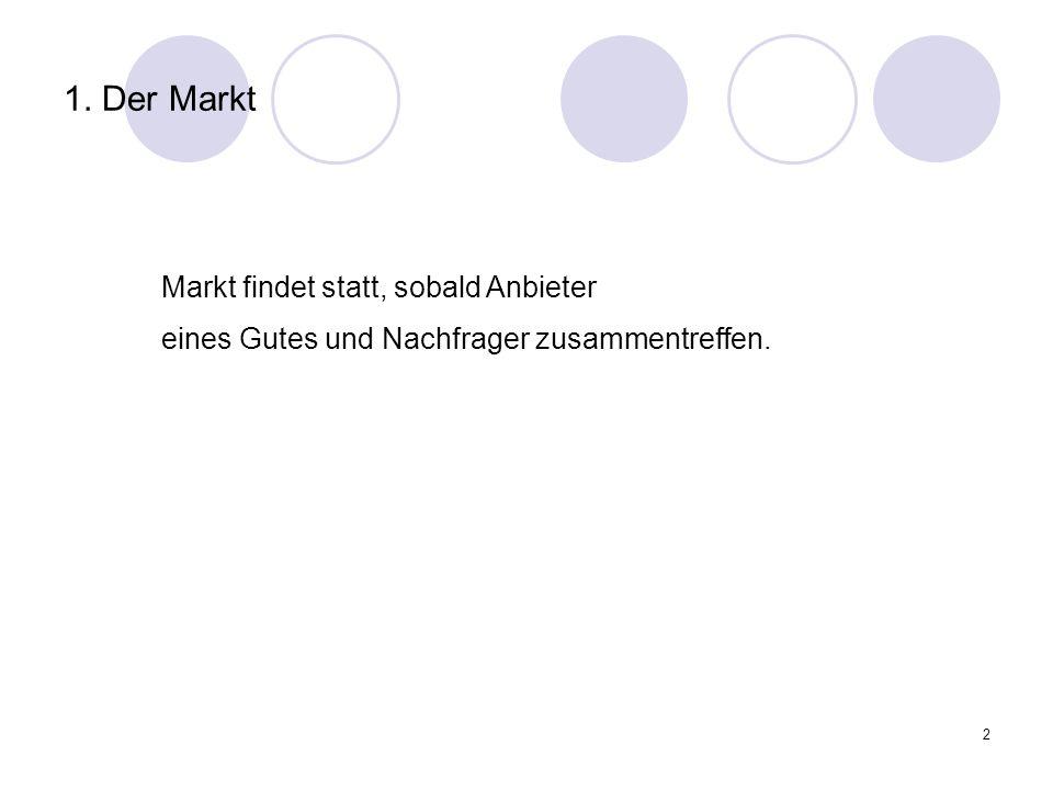 1. Der Markt Markt findet statt, sobald Anbieter