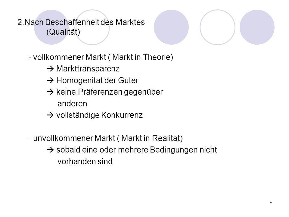 2.Nach Beschaffenheit des Marktes (Qualität)