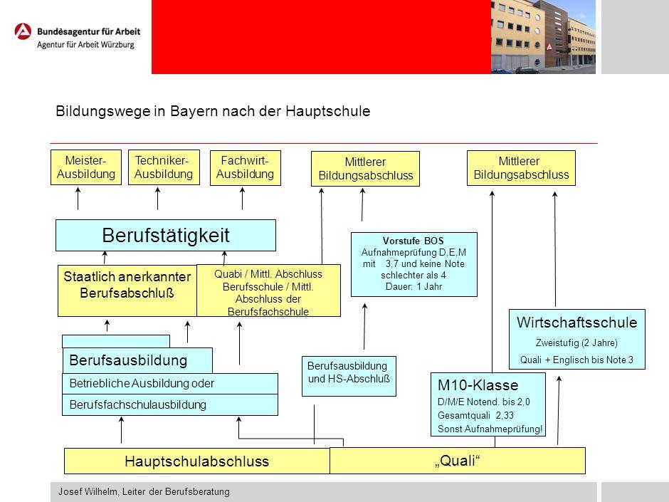 Berufstätigkeit Bildungswege in Bayern nach der Hauptschule