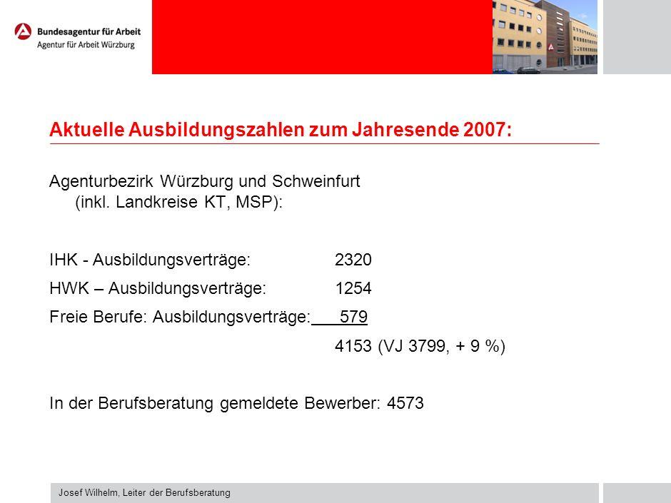 Aktuelle Ausbildungszahlen zum Jahresende 2007: