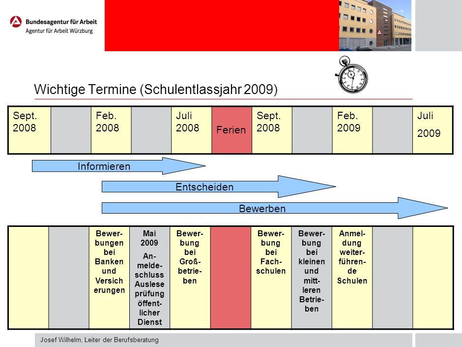 Wichtige Termine (Schulentlassjahr 2009)