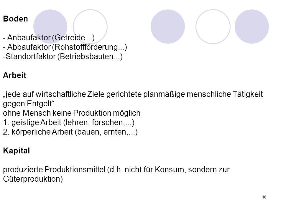Boden - Anbaufaktor (Getreide...) - Abbaufaktor (Rohstoffförderung...) Standortfaktor (Betriebsbauten...)
