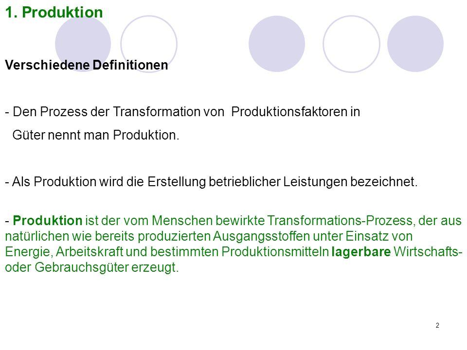 1. Produktion Verschiedene Definitionen