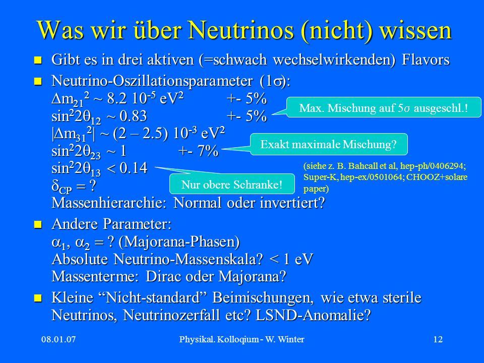 Was wir über Neutrinos (nicht) wissen