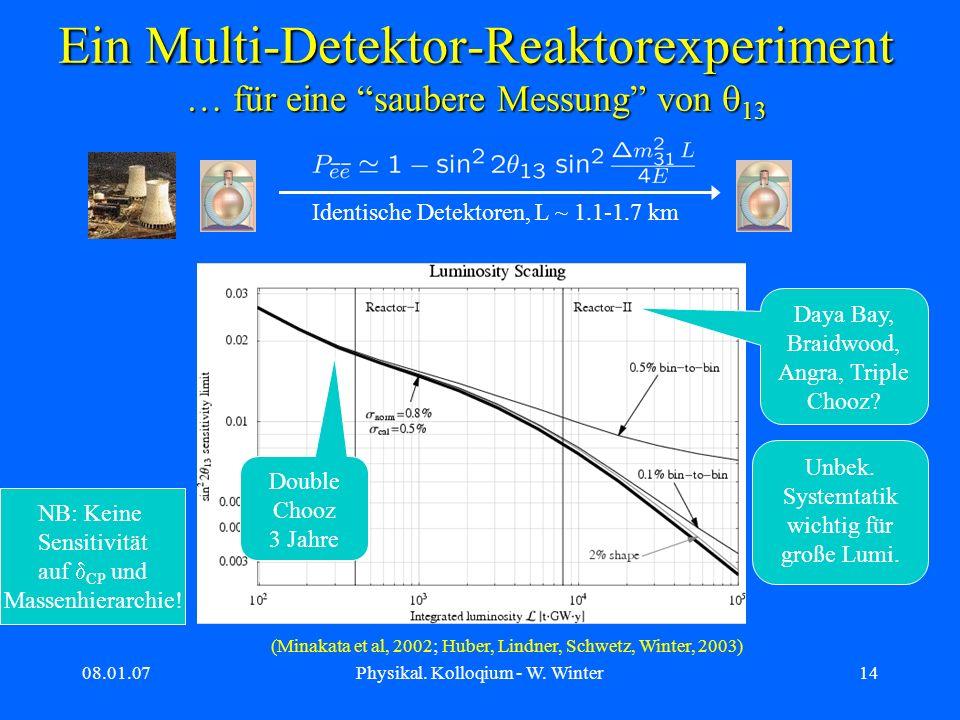 Ein Multi-Detektor-Reaktorexperiment … für eine saubere Messung von q13