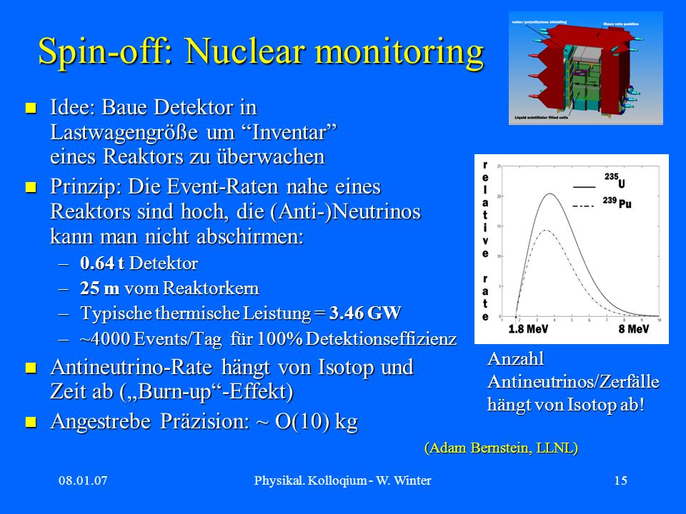 Spin-off: Nuclear monitoring